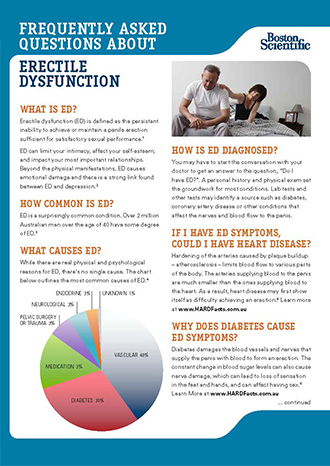 Frequently Asked Questions about Erectile Dysfunction