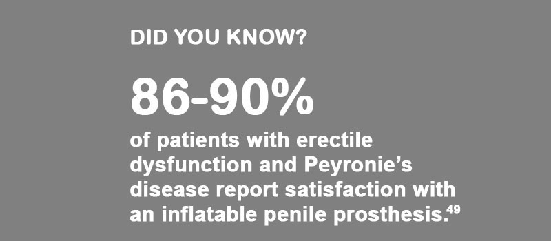 Peyronie's disease and Erectile Dysfunction