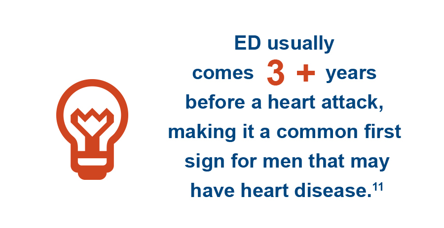 Herbal Viagra And Heart Disease