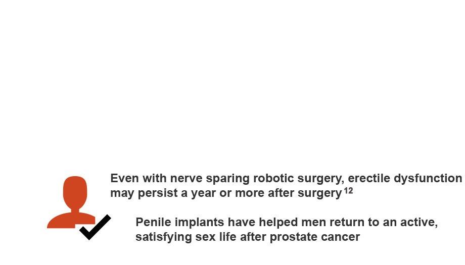 Prostate Cancer and ED